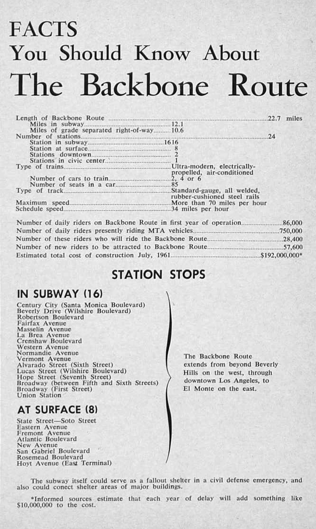January 12: This Date in Los Angeles Transportation History